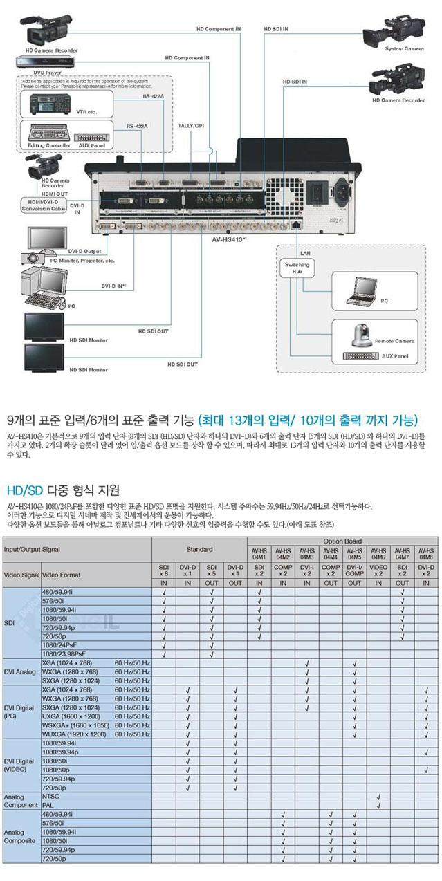 AV-HS410_2.jpg