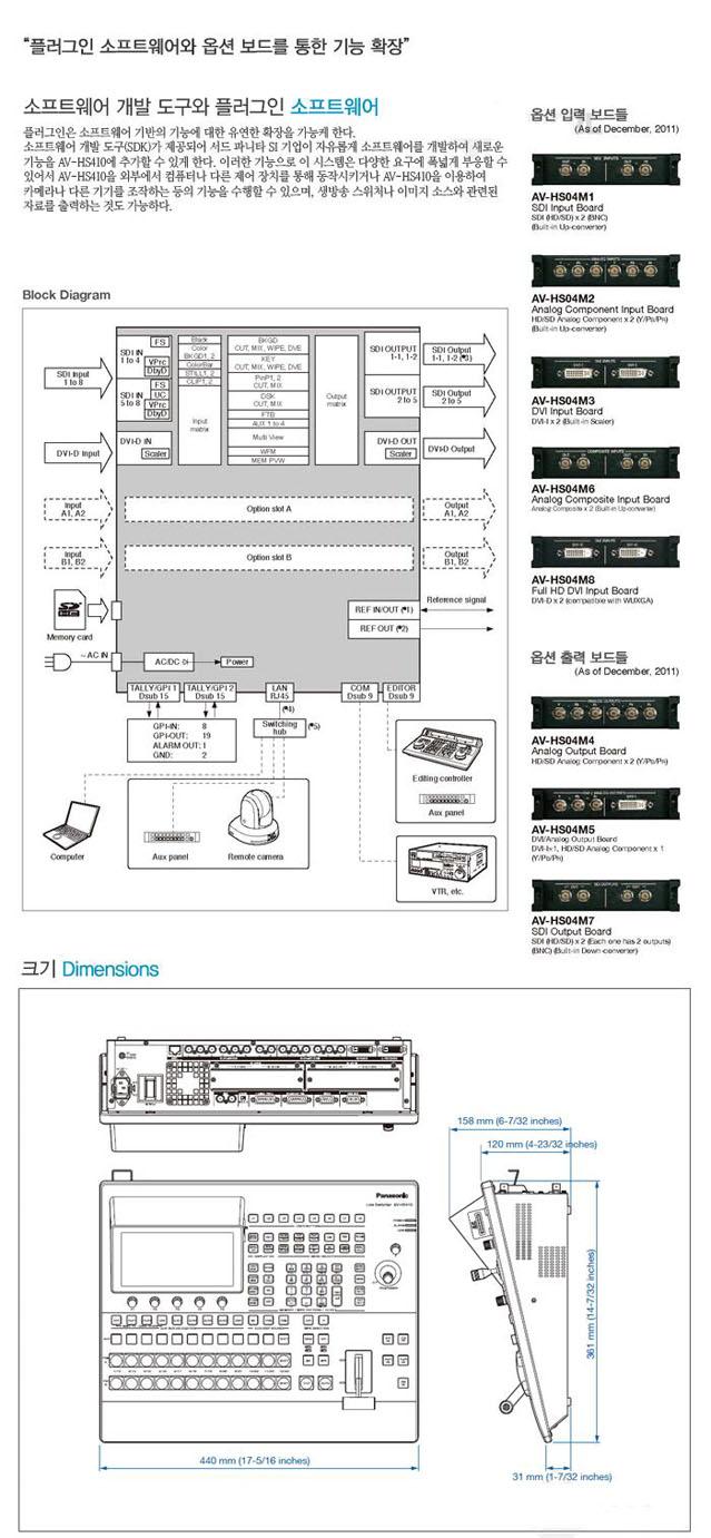 AV-HS410_4.jpg